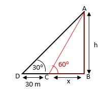 height and distance